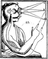 dualismo mente-corpo de Descartes